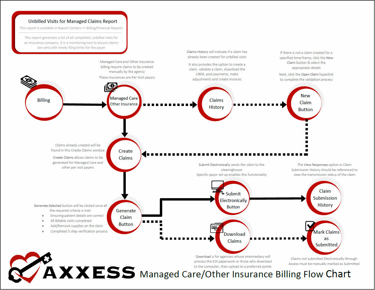 medicare managed care manual chapter 2 2019